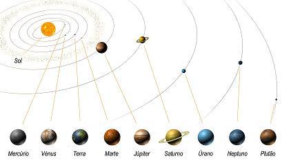 20060120180715-2006planetas.jpg